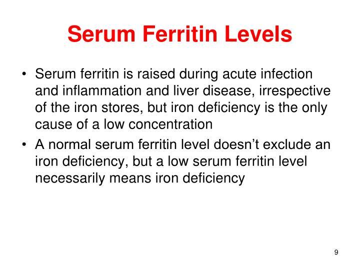 Serum Ferritin Levels