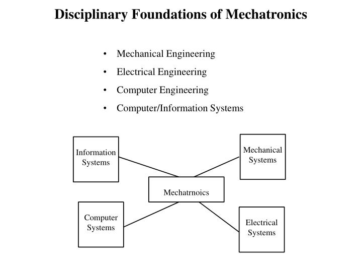 Disciplinary Foundations of Mechatronics
