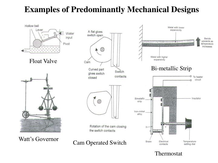Examples of Predominantly Mechanical Designs