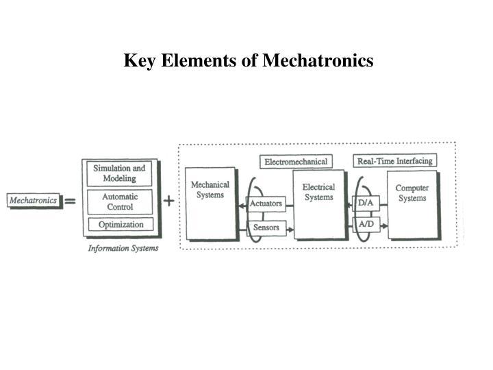 Key Elements of Mechatronics