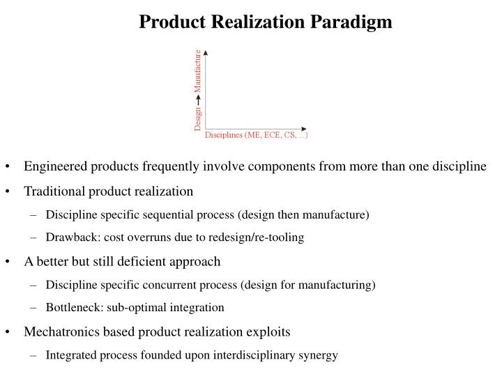 Product Realization Paradigm