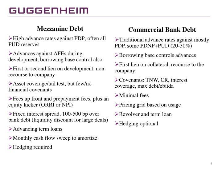 Commercial Bank Debt