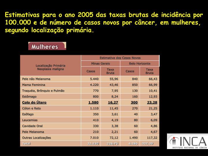 Estimativas para o ano 2005 das taxas brutas de incidência por