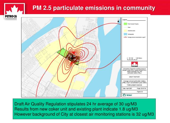 PM 2.5 particulate emissions in community