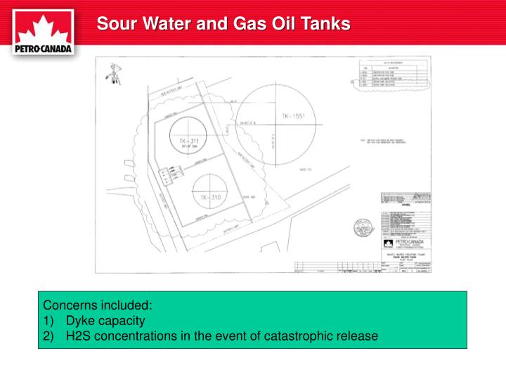 Sour Water and Gas Oil Tanks