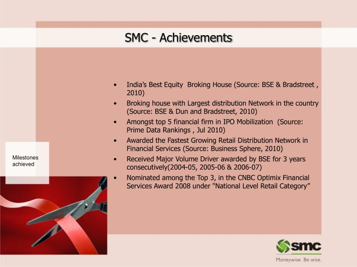 SMC - Achievements