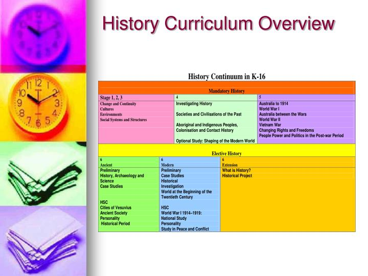 History Curriculum Overview