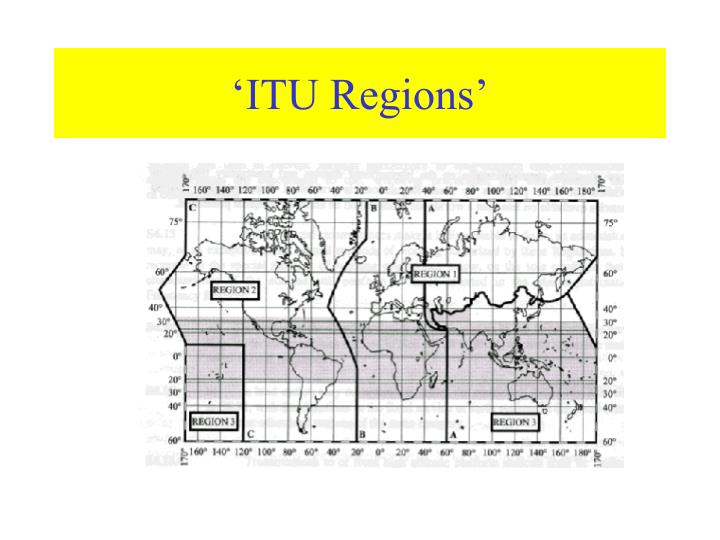 'ITU Regions'