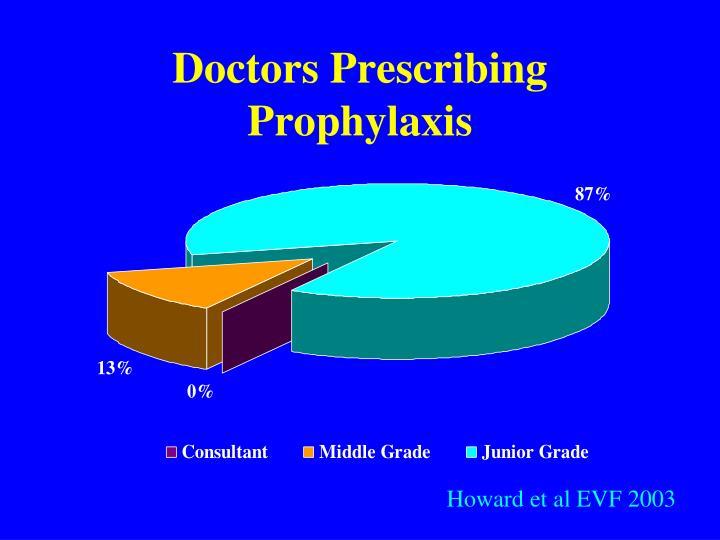 Doctors Prescribing Prophylaxis