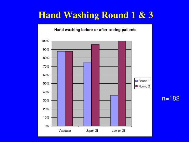 Hand Washing Round 1 & 3