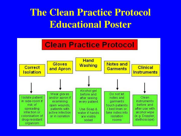 The Clean Practice Protocol Educational Poster