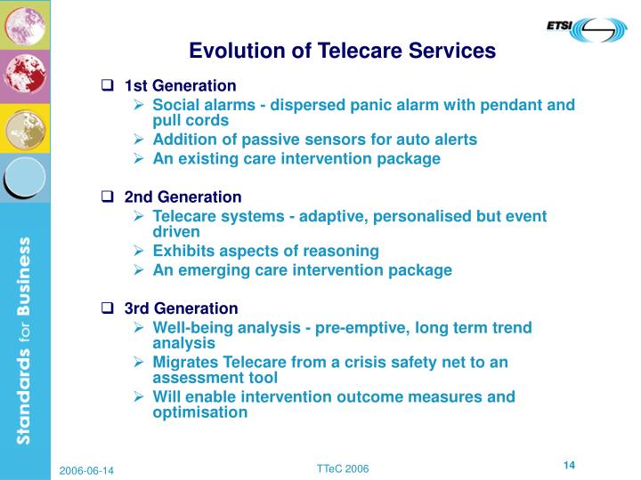Evolution of Telecare Services