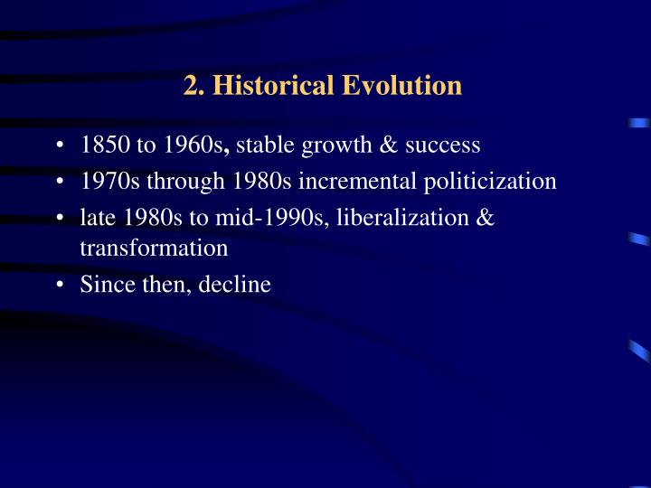 2. Historical Evolution