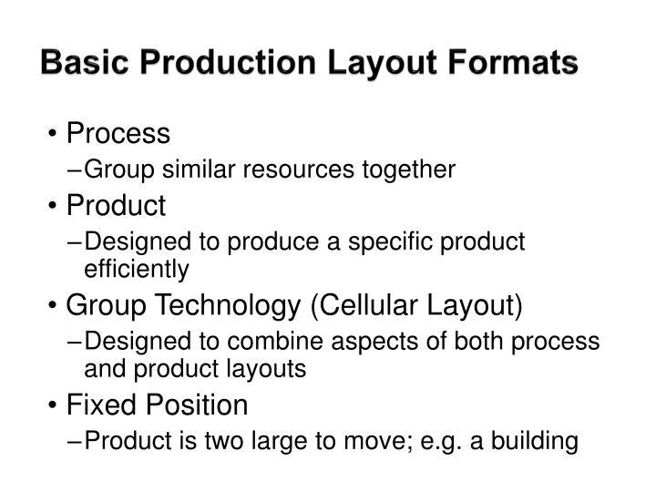 Basic Production Layout Formats