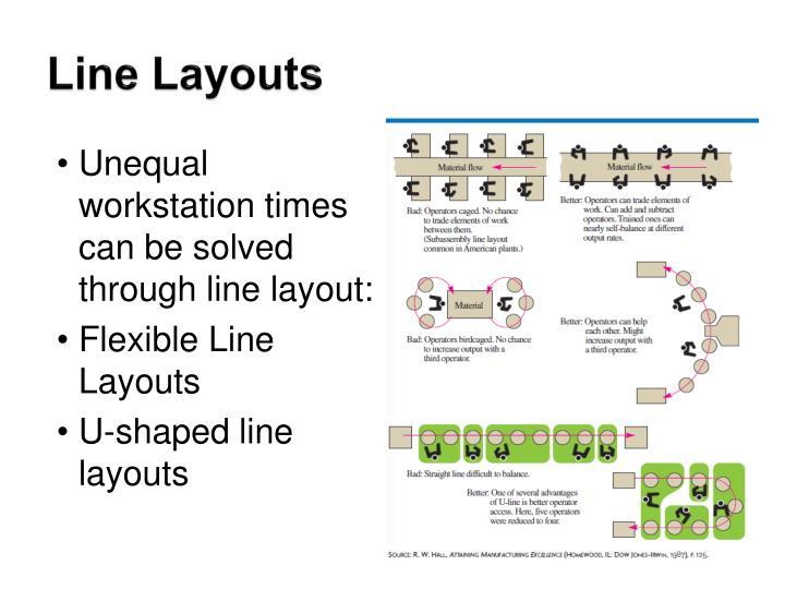 Line Layouts