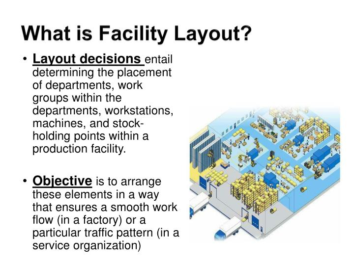What is Facility Layout?
