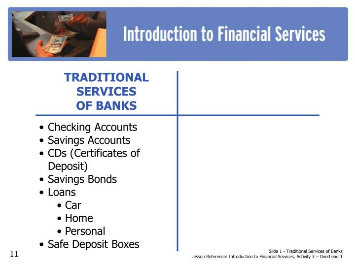 Slide 1 - Traditional Services of Banks