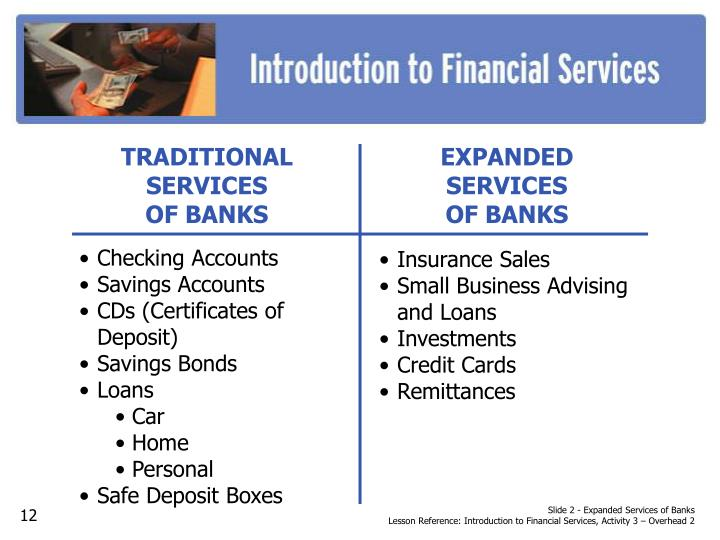 Slide 2 - Expanded Services of Banks