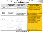 moving from a compliance to a workforce accountability system