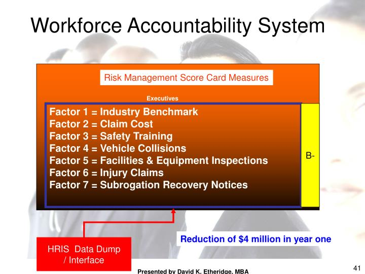 Workforce Accountability System
