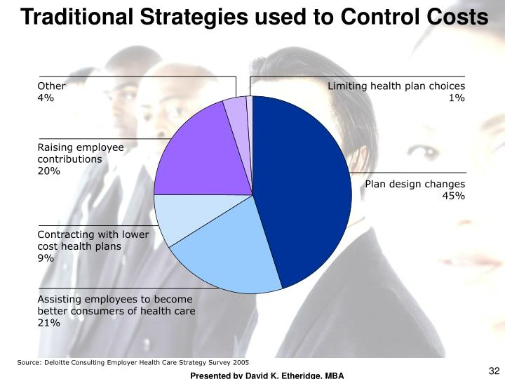 Traditional Strategies used to Control Costs