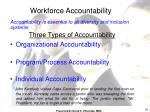 workforce accountability