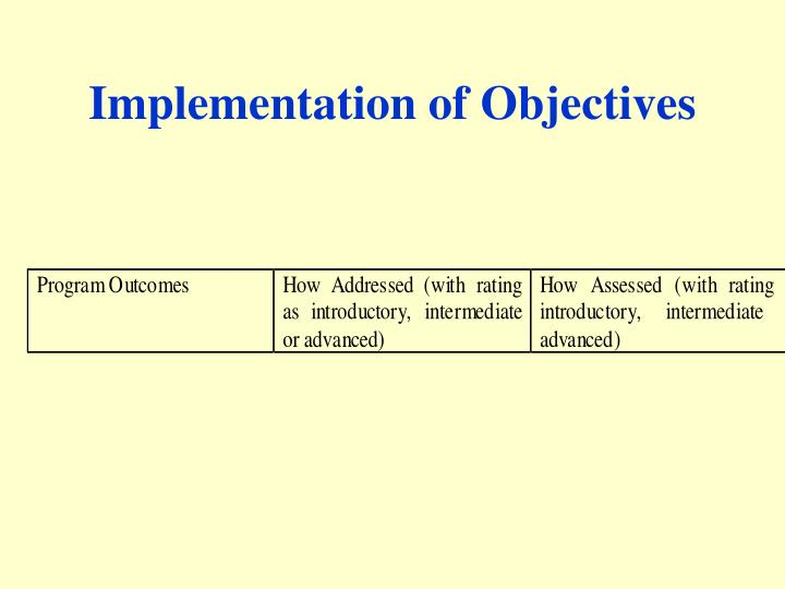 Implementation of Objectives