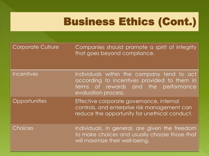 Business Ethics (Cont.)