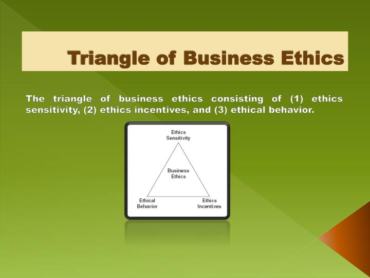 Triangle of Business Ethics