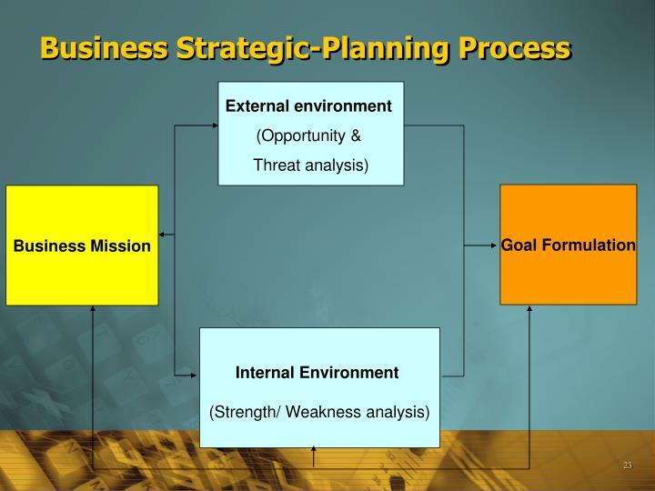 Business Strategic-Planning Process
