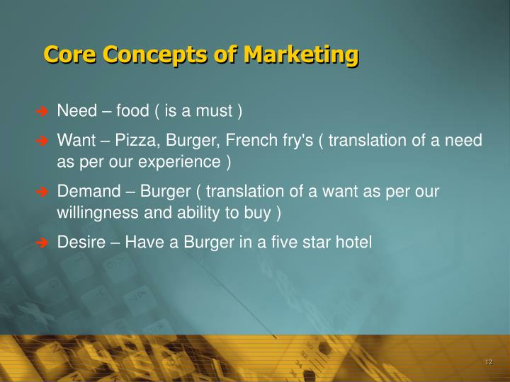 Core Concepts of Marketing