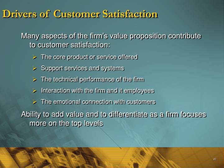 Drivers of Customer Satisfaction