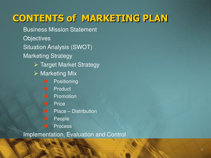 CONTENTS of  MARKETING PLAN