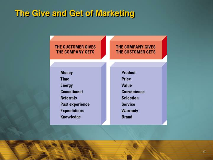 The Give and Get of Marketing