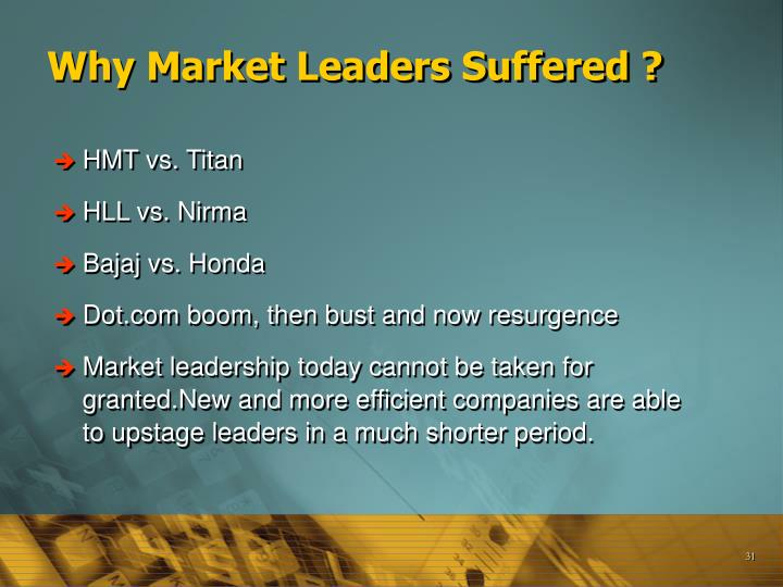 Why Market Leaders Suffered ?