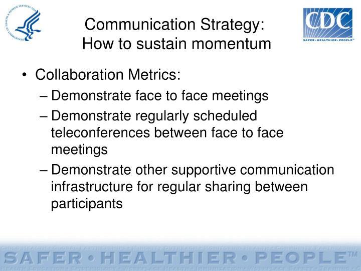 Communication Strategy: