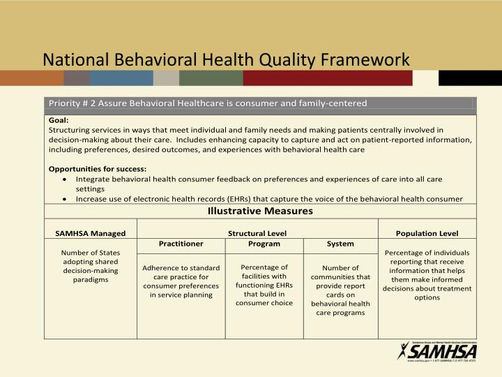 National Behavioral Health Quality Framework