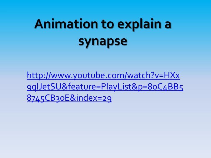 Animation to explain a synapse