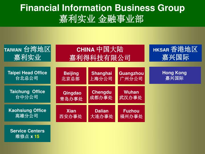 Financial Information Business