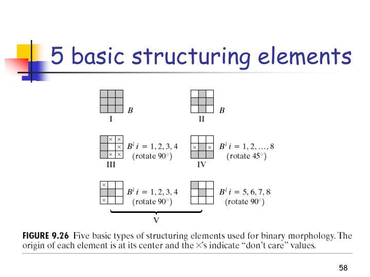5 basic structuring elements