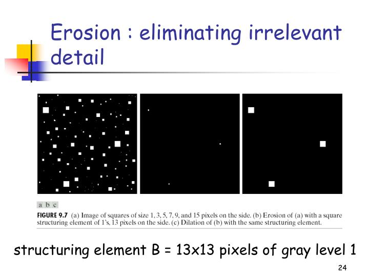Erosion : eliminating irrelevant detail