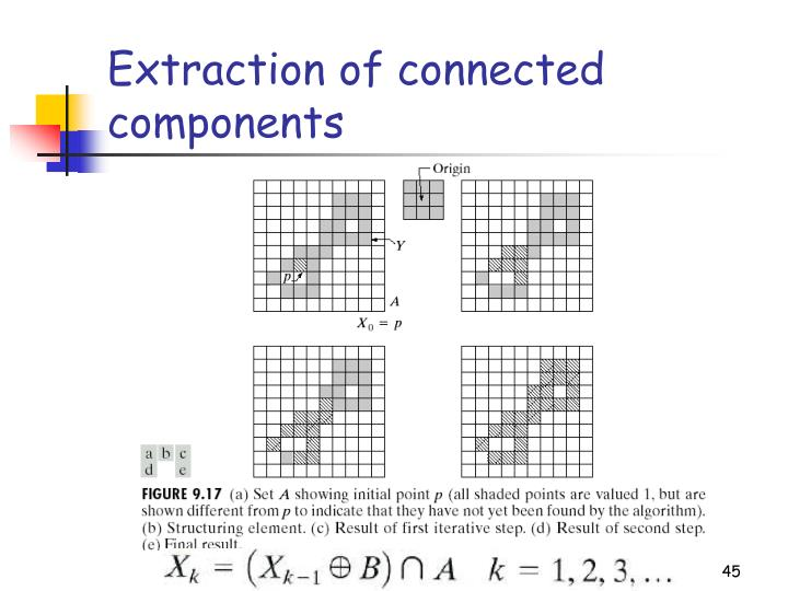 Extraction of connected components