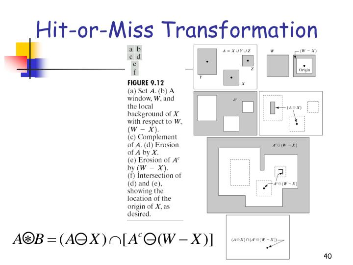 Hit-or-Miss Transformation