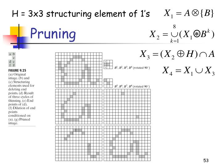 H = 3x3 structuring element of 1's
