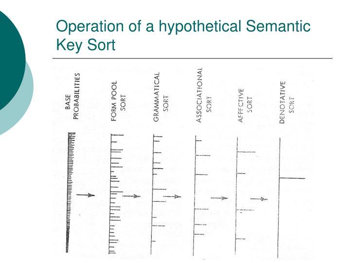 Operation of a hypothetical Semantic Key Sort