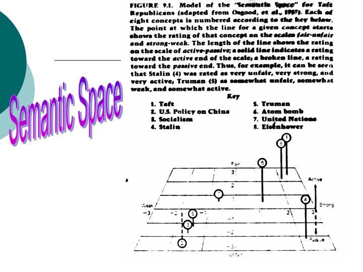 Semantic Space