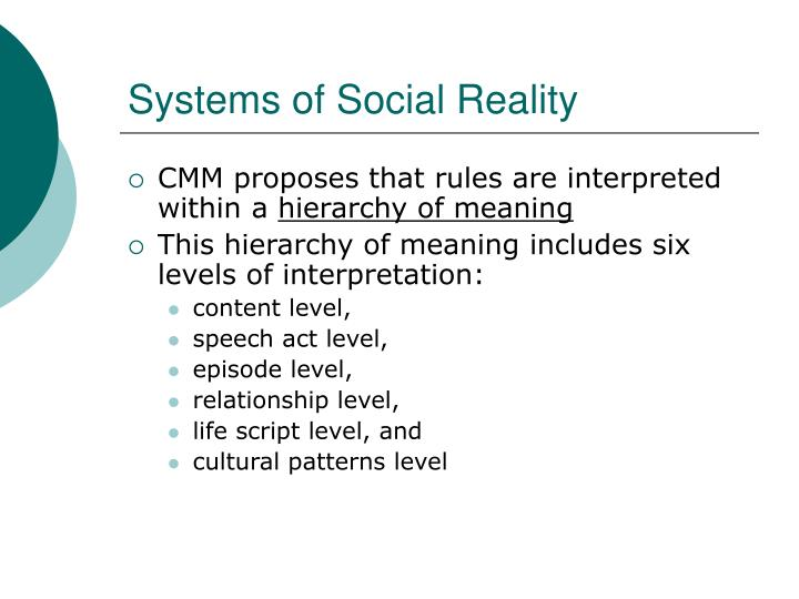 Systems of Social Reality