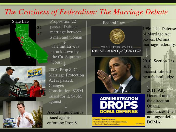 The Craziness of Federalism: The Marriage Debate