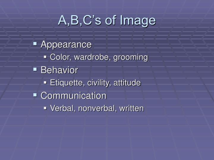 A,B,C's of Image