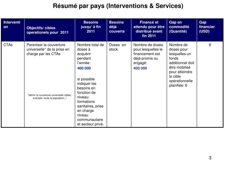 R sum par pays interventions services